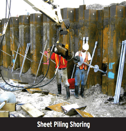Earth Retention Systems Types Of Shoring For Piles Amp Anchors